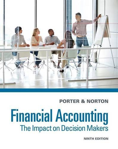 Financial Accounting The Impact on Decision Makers Porter 9th Edition Test Bank