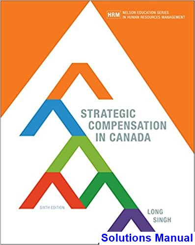 Strategic Compensation in Canada Canadian 6th Edition Long Solutions Manual