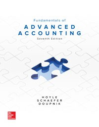Solution Manual for Fundamentals of Advanced Accounting 7th Edition By Hoyle