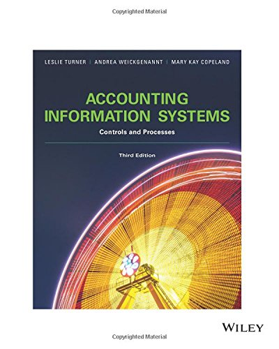 Test Bank For Accounting Information Systems: Controls and Processes, 3rd Edition: Controls and Processes