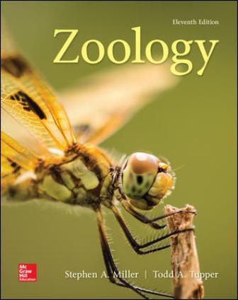 Test Bank for Zoology, 11th Edition, Stephen Miller, Todd A. Tupper, ISBN10: 1259880028, ISBN13: 9781259880025